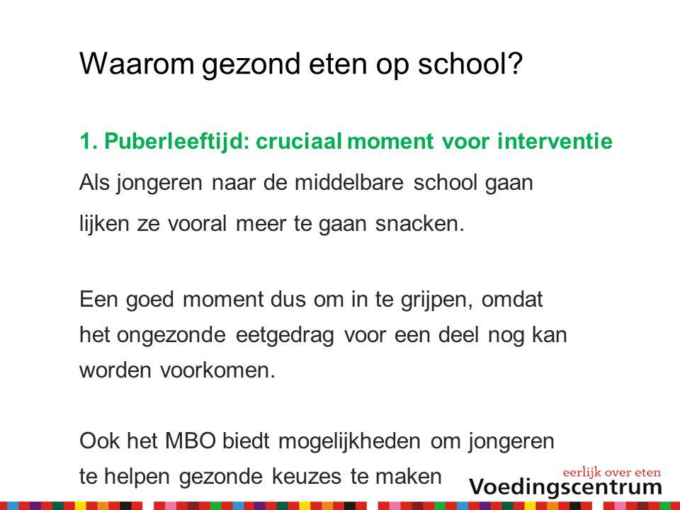 Waarom gezond eten op school