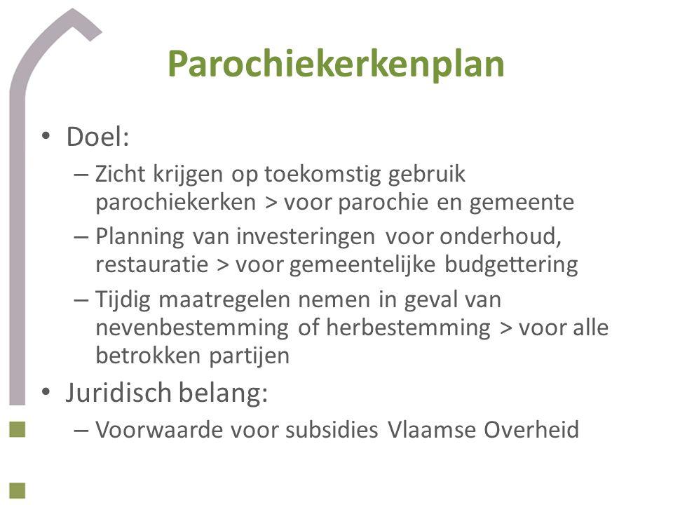 Parochiekerkenplan Doel: Juridisch belang: