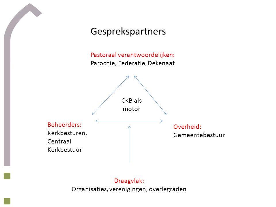 Organisaties, verenigingen, overlegraden