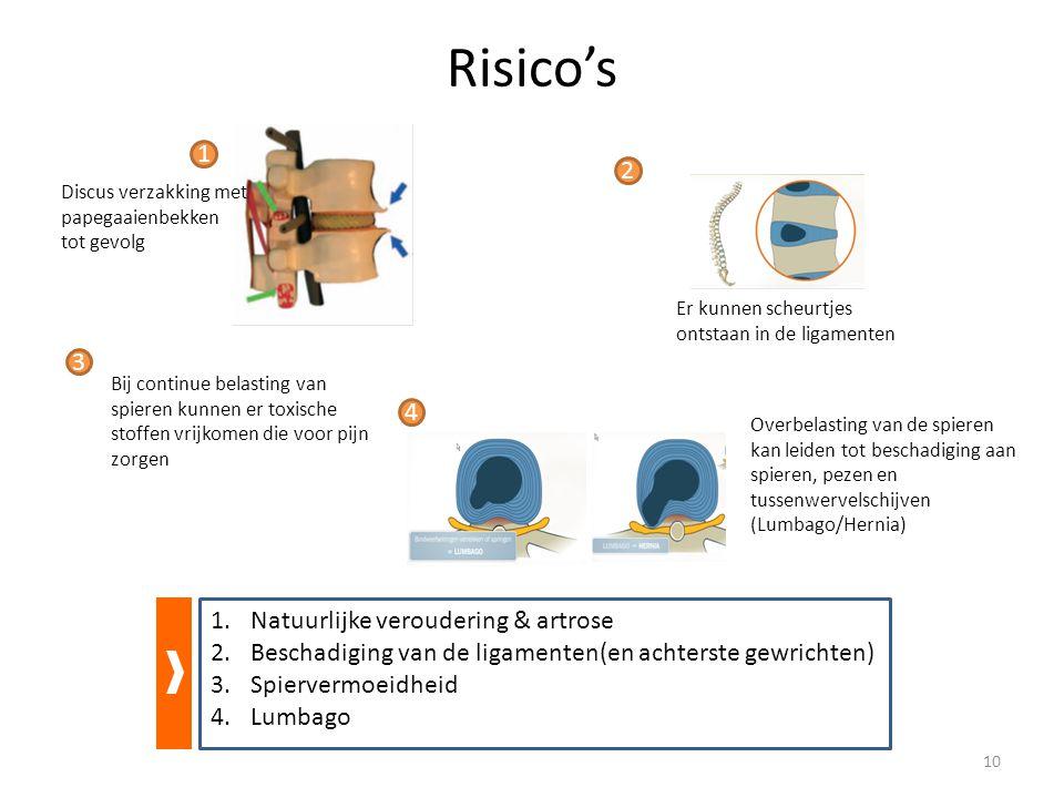 Risico's 1 2 3 4 Natuurlijke veroudering & artrose