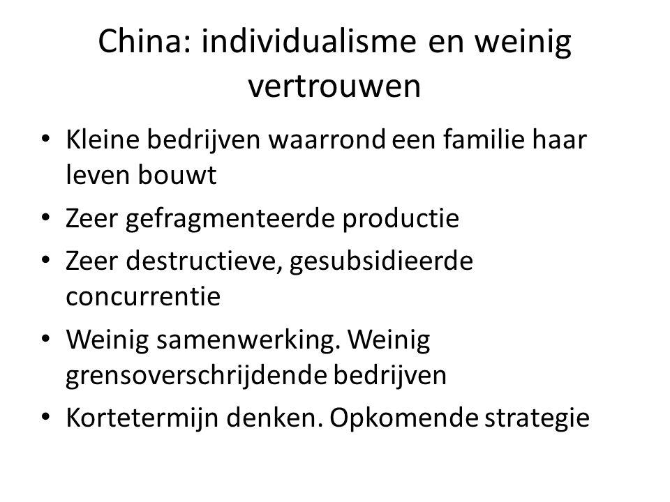 China: individualisme en weinig vertrouwen