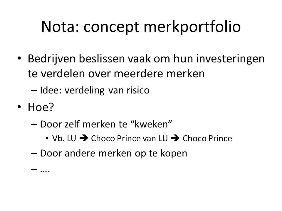 Nota: concept merkportfolio