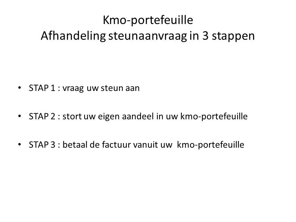 Kmo-portefeuille Afhandeling steunaanvraag in 3 stappen