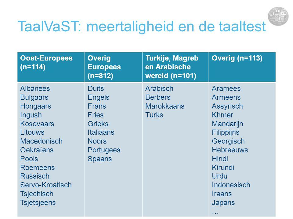 TaalVaST: meertaligheid en de taaltest