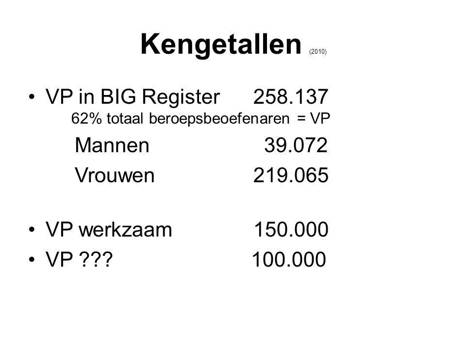 Kengetallen (2010) VP in BIG Register 258.137 62% totaal beroepsbeoefenaren = VP. Mannen 39.072.