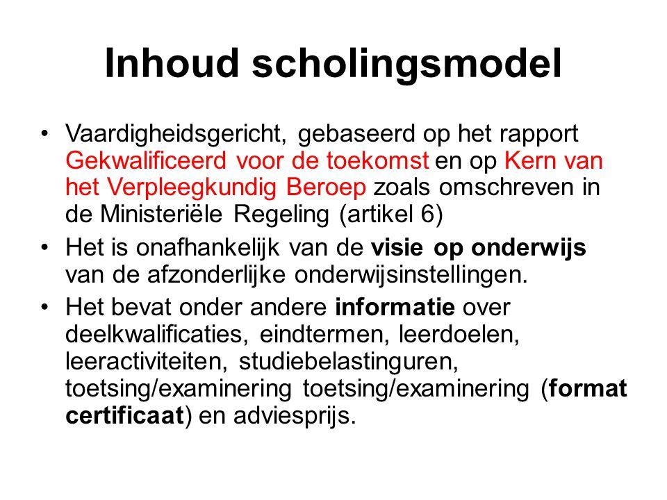 Inhoud scholingsmodel