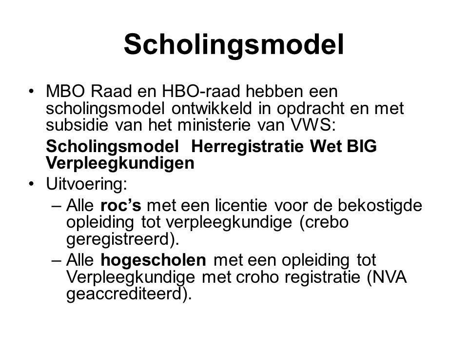 Scholingsmodel MBO Raad en HBO-raad hebben een scholingsmodel ontwikkeld in opdracht en met subsidie van het ministerie van VWS: