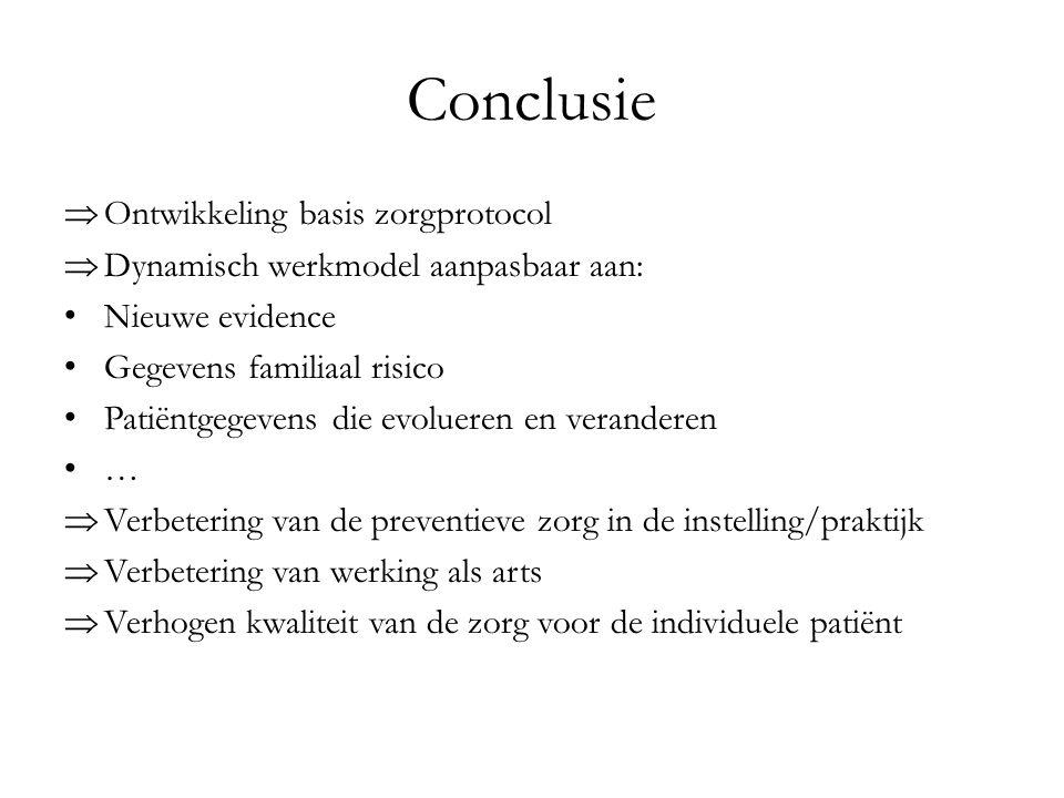 Conclusie Ontwikkeling basis zorgprotocol