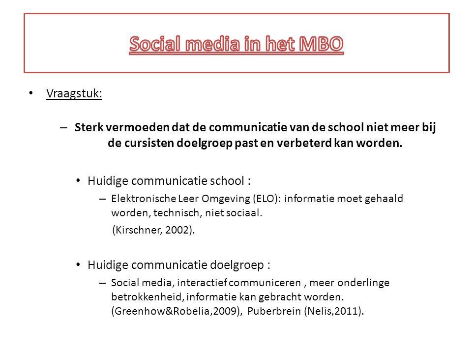 Social media in het MBO Vraagstuk: