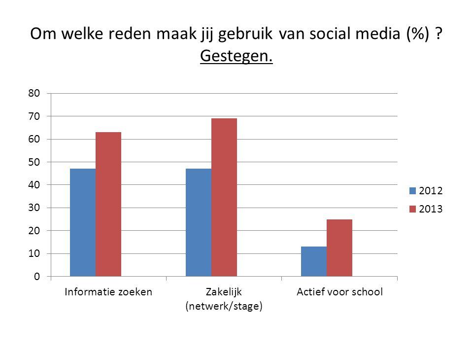 Om welke reden maak jij gebruik van social media (%) Gestegen.