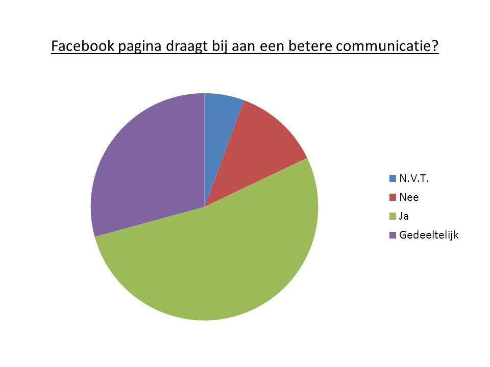 Facebook pagina draagt bij aan een betere communicatie