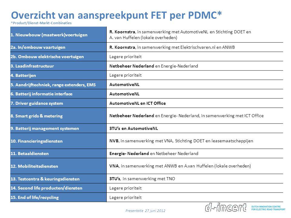 Overzicht van aanspreekpunt FET per PDMC*