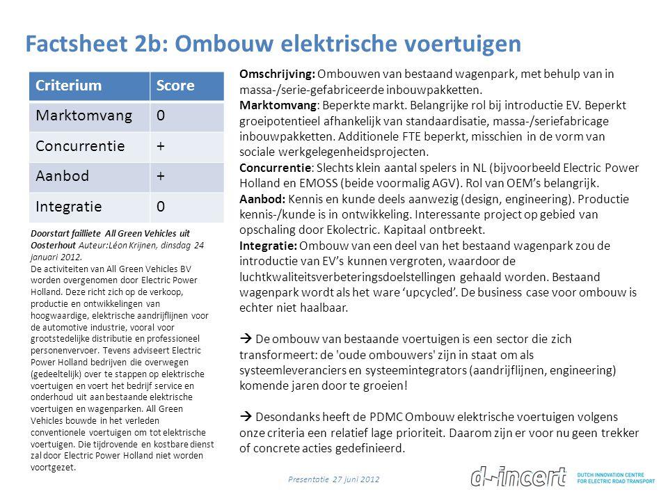 Factsheet 2b: Ombouw elektrische voertuigen