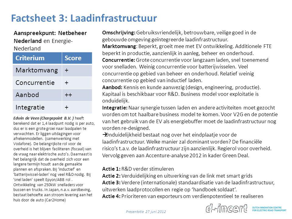 Factsheet 3: Laadinfrastructuur