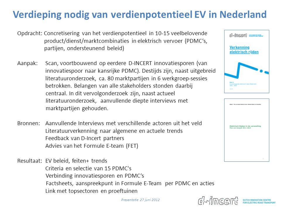 Verdieping nodig van verdienpotentieel EV in Nederland