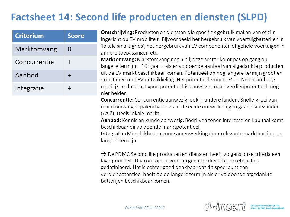 Factsheet 14: Second life producten en diensten (SLPD)