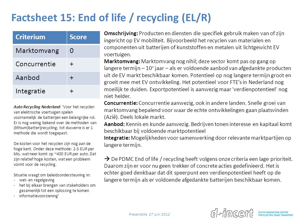 Factsheet 15: End of life / recycling (EL/R)
