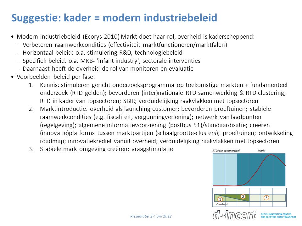 Suggestie: kader = modern industriebeleid