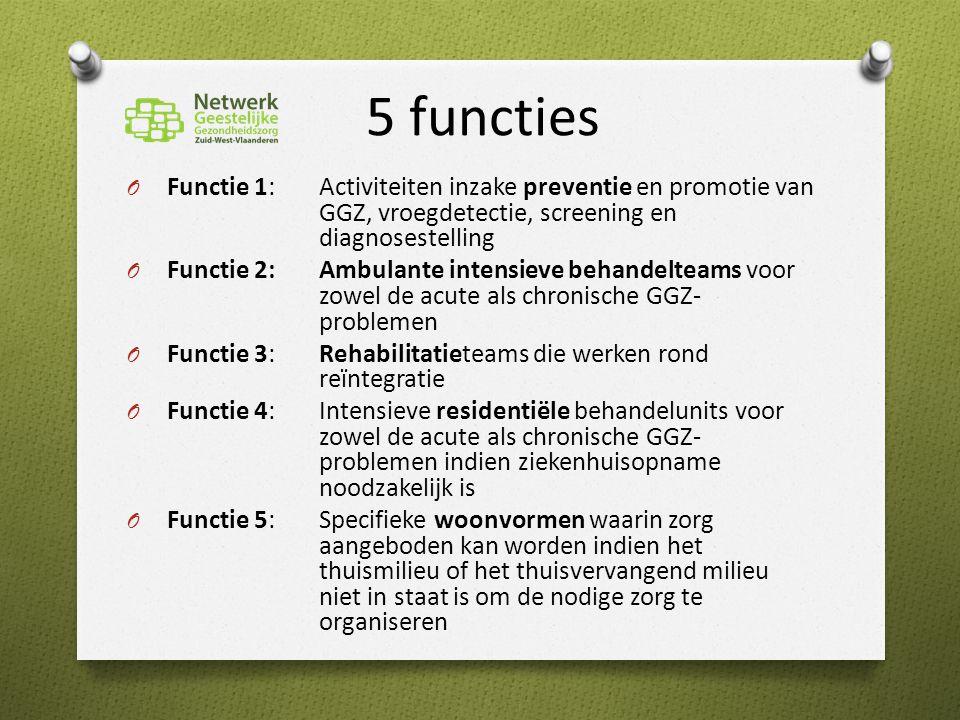 5 functies Functie 1: Activiteiten inzake preventie en promotie van GGZ, vroegdetectie, screening en diagnosestelling.