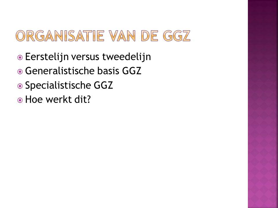 Organisatie van de GGZ Eerstelijn versus tweedelijn