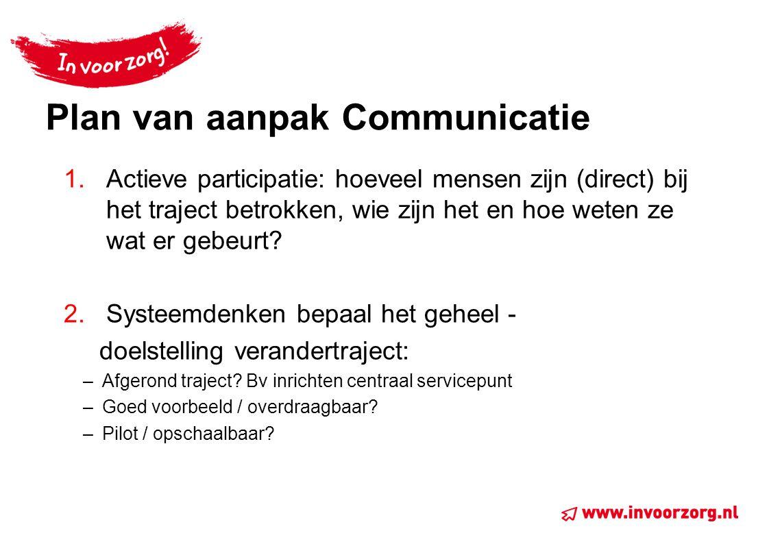 Plan van aanpak Communicatie