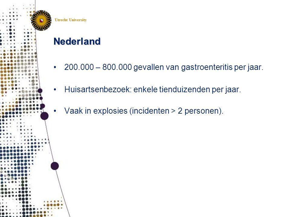 Nederland 200.000 – 800.000 gevallen van gastroenteritis per jaar.