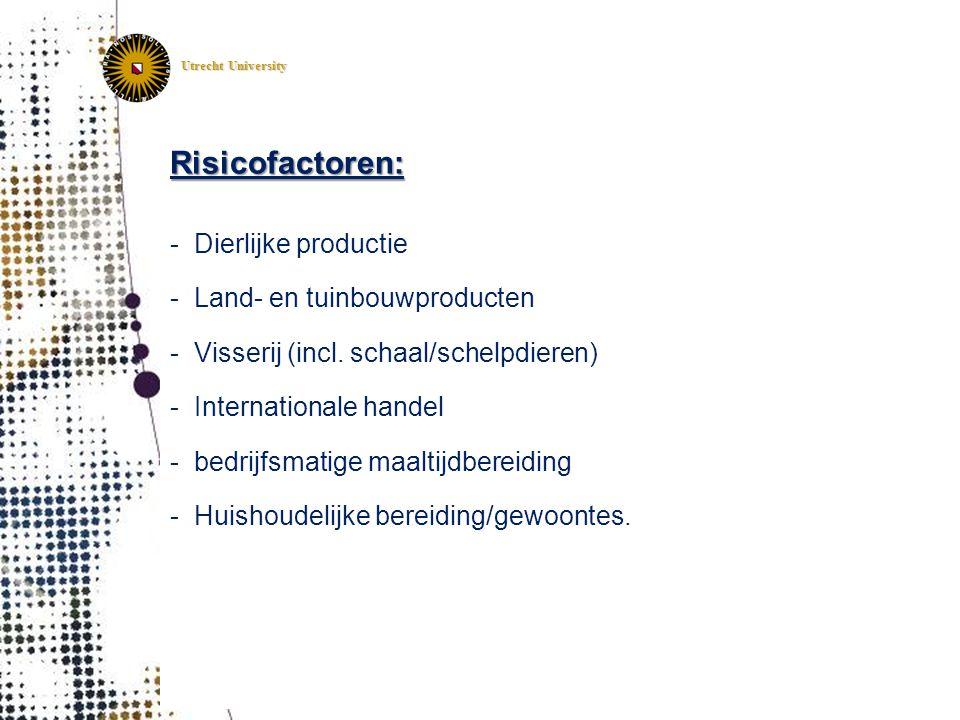 Risicofactoren: Dierlijke productie Land- en tuinbouwproducten