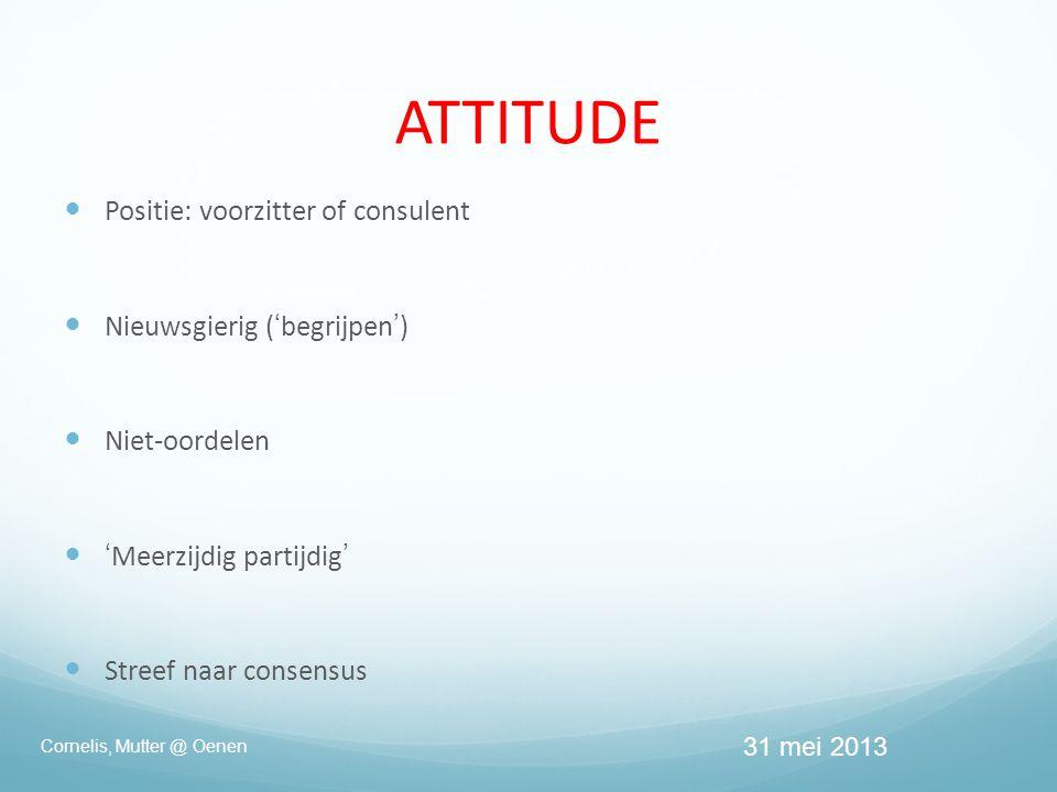 ATTITUDE Positie: voorzitter of consulent Nieuwsgierig ('begrijpen')