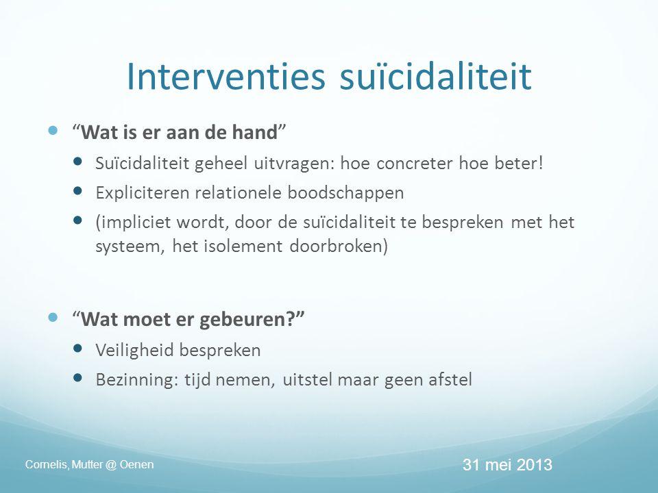 Interventies suïcidaliteit