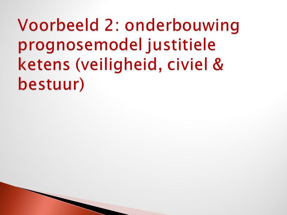 Voorbeeld 2: onderbouwing prognosemodel justitiele ketens (veiligheid, civiel & bestuur)