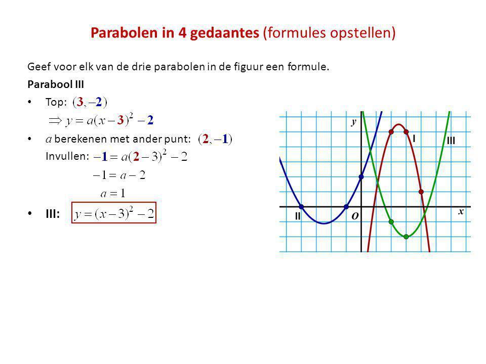 Parabolen in 4 gedaantes (formules opstellen)