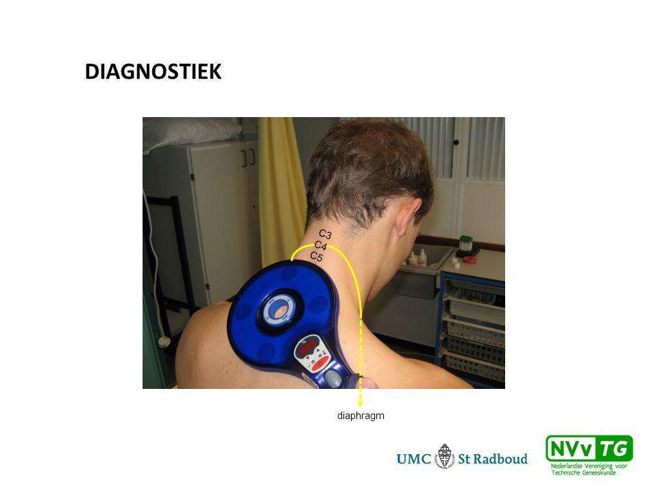 DIAGNOSTIEK C3 C4 C5 diaphragm