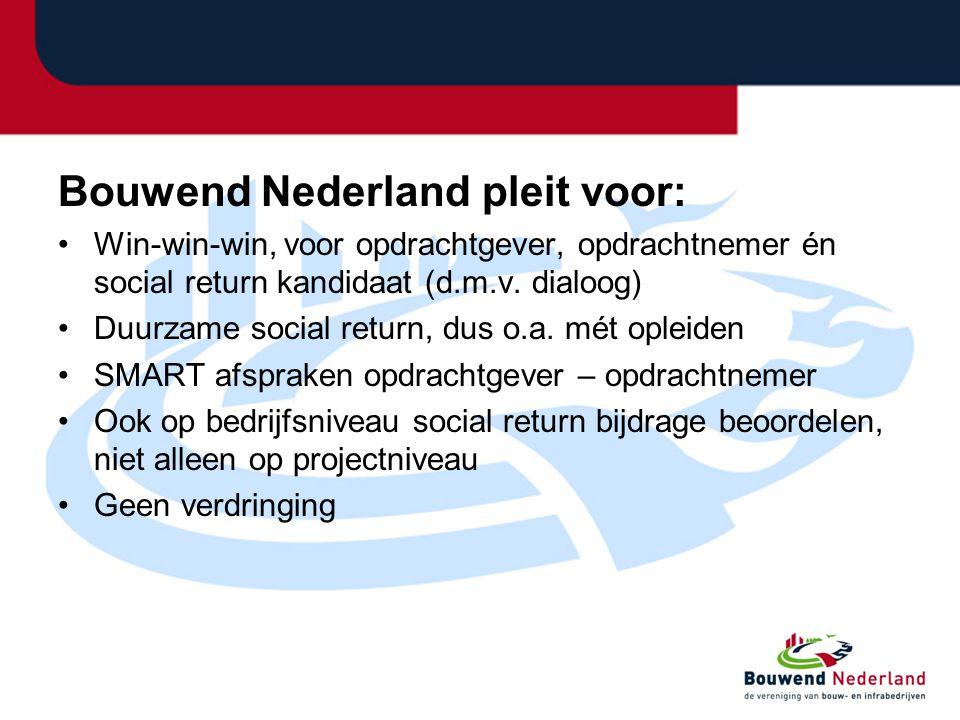 Bouwend Nederland pleit voor: