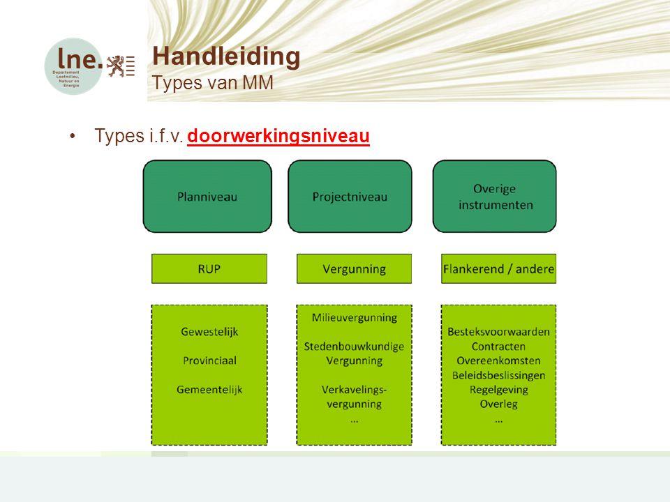 Handleiding Types van MM