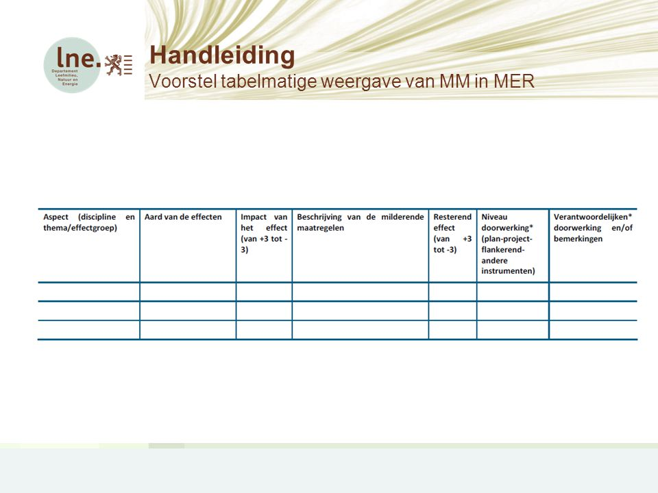 Handleiding Voorstel tabelmatige weergave van MM in MER
