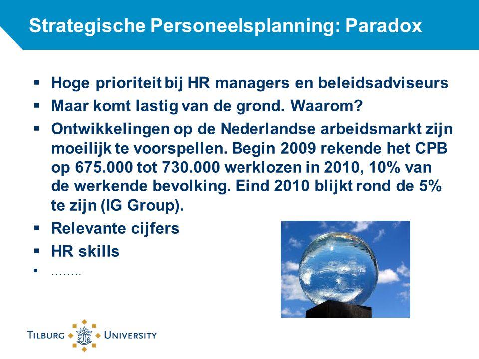 Strategische Personeelsplanning: Paradox