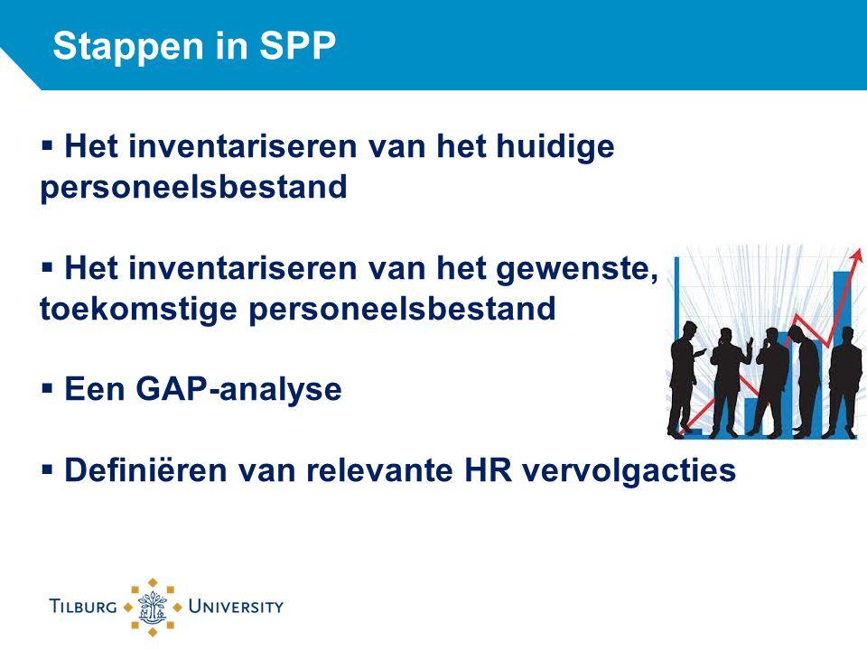 Stappen in SPP Het inventariseren van het huidige personeelsbestand