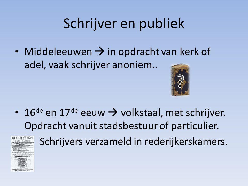 Schrijver en publiek Middeleeuwen  in opdracht van kerk of adel, vaak schrijver anoniem..