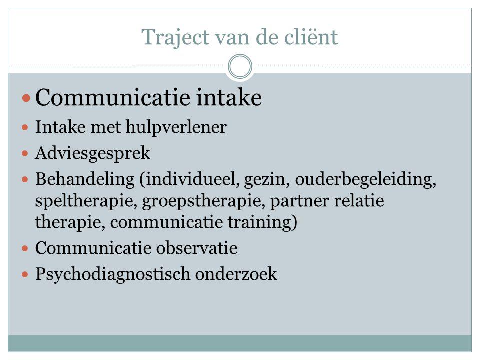 Communicatie intake Traject van de cliënt Intake met hulpverlener