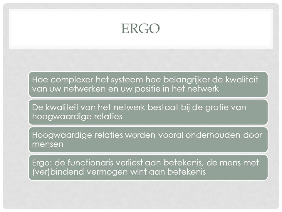 ERGO Hoe complexer het systeem hoe belangrijker de kwaliteit van uw netwerken en uw positie in het netwerk.