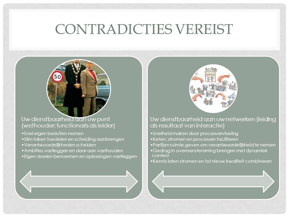 Contradicties vereist