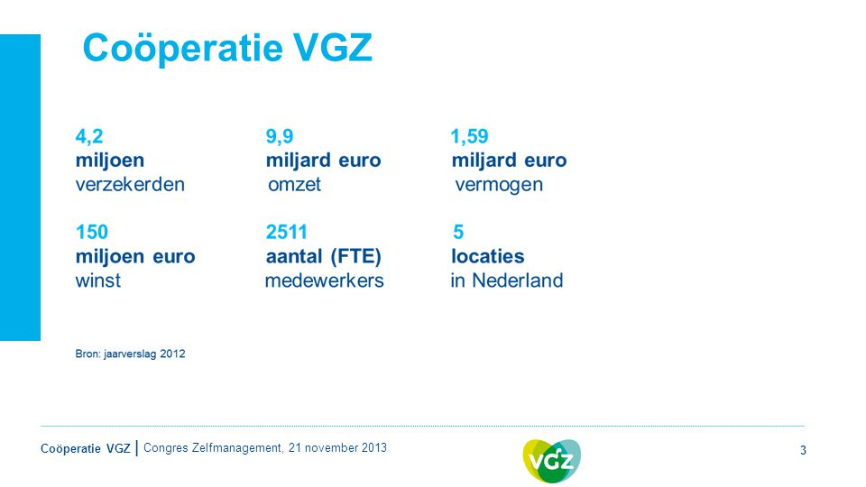 Coöperatie VGZ Congres Zelfmanagement, 21 november 2013