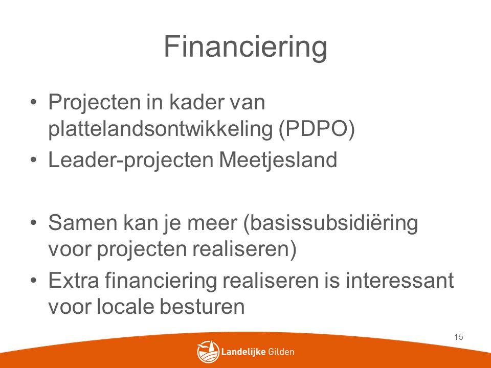 Financiering Projecten in kader van plattelandsontwikkeling (PDPO)