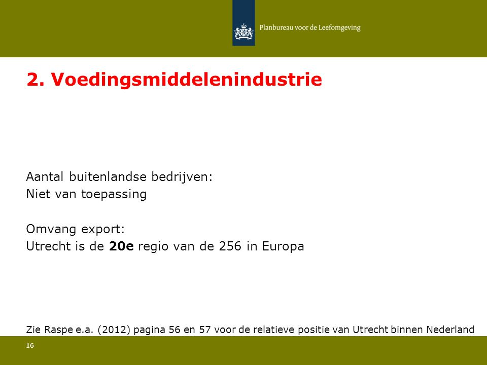 2. Voedingsmiddelenindustrie
