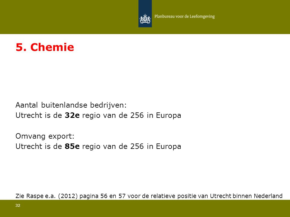 5. Chemie Utrecht is de 32e regio van de 256 in Europa