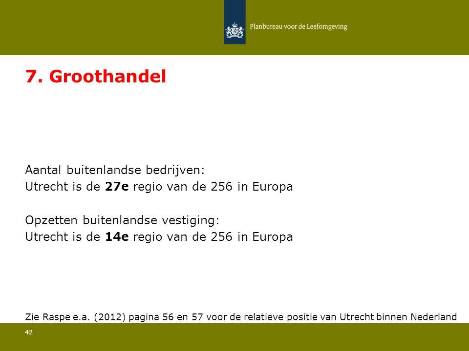7. Groothandel Utrecht is de 27e regio van de 256 in Europa