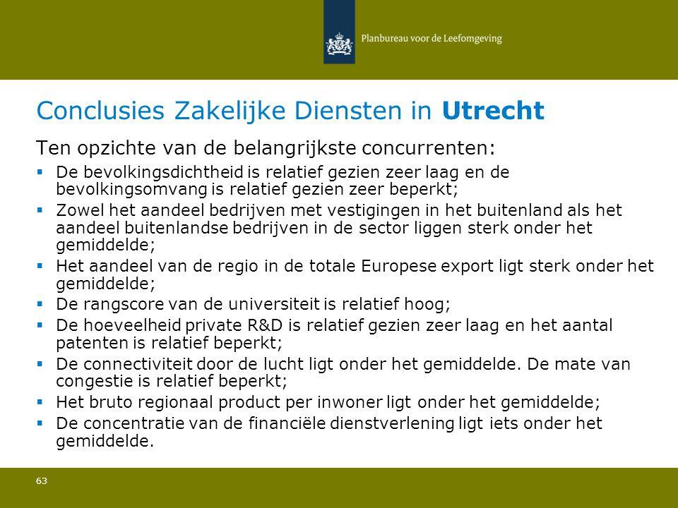 Conclusies Zakelijke Diensten in Utrecht