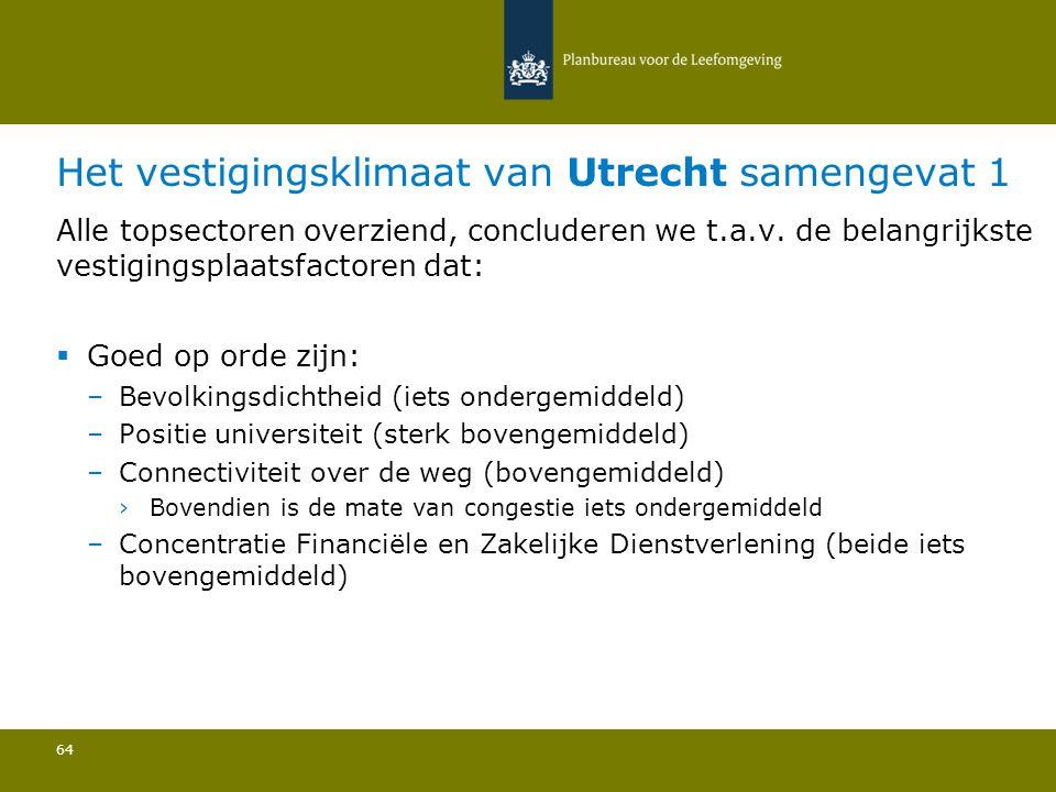 Het vestigingsklimaat van Utrecht samengevat 1