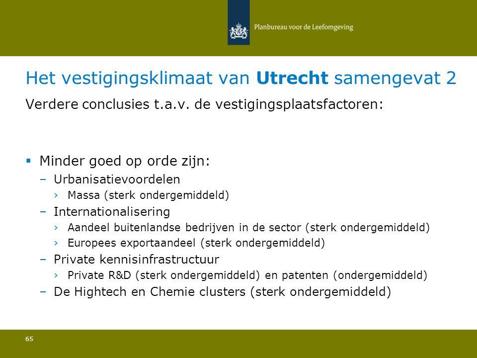 Het vestigingsklimaat van Utrecht samengevat 2