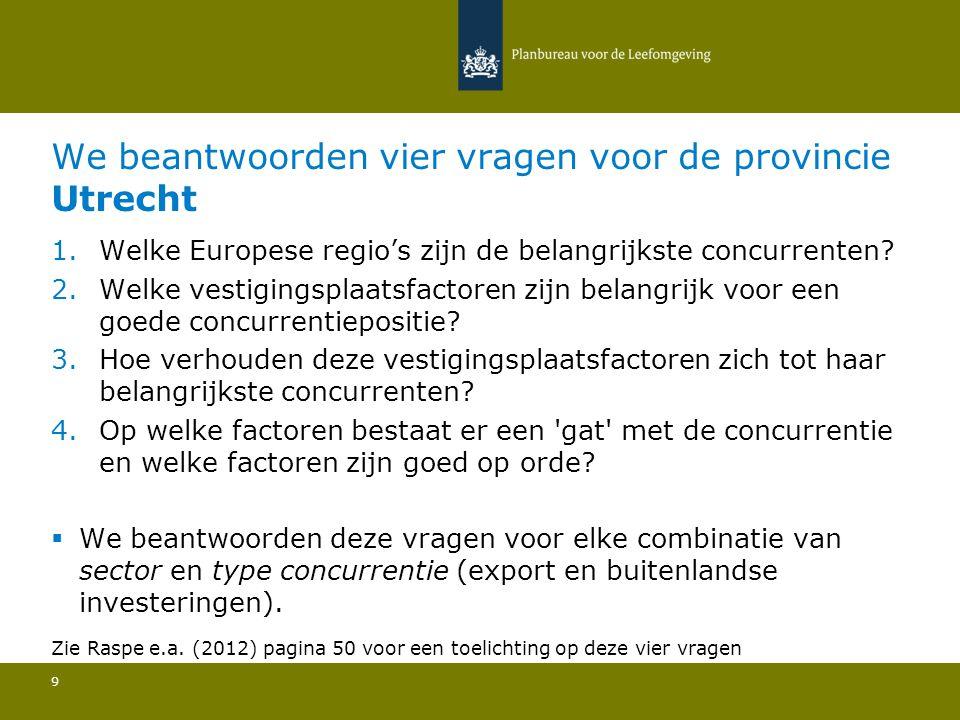 We beantwoorden vier vragen voor de provincie Utrecht